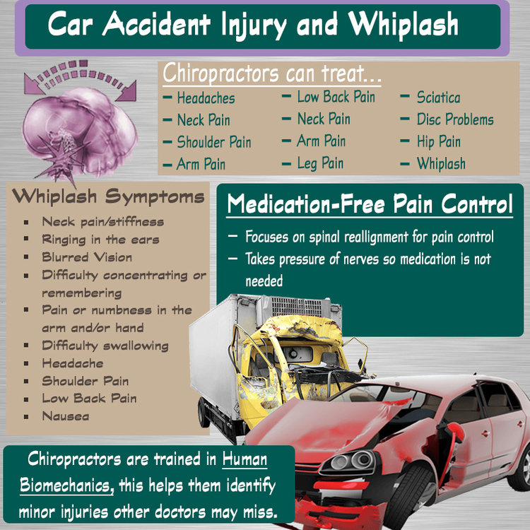 Chiropractor In Nitro Auto Accidents In Nitro Dr J